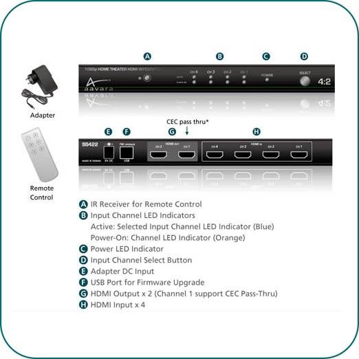 Switch HDMI 1.4 3D 4 ports et splitter 2 ports + télécommande, informatique 974