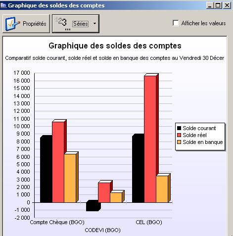 Ciel Comptes Personnels, informatique ile de la Réunion 974