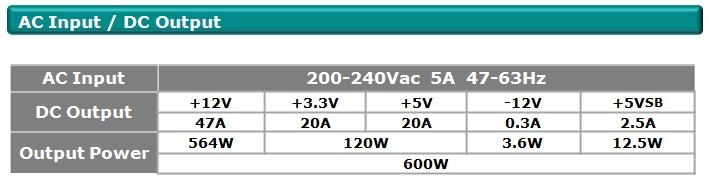 Alimentation PC 600W Cooler Master b600, informatique ile de la Réunion 974, Futur Réunion Informatique