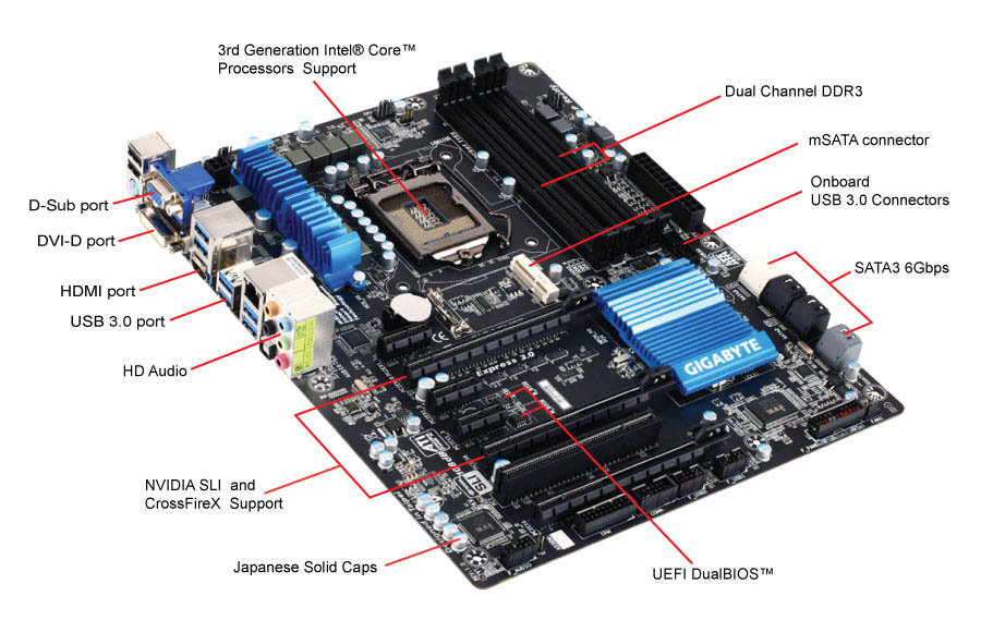 carte m re gigabyte z77x ud3h socket 1155 intel z77. Black Bedroom Furniture Sets. Home Design Ideas